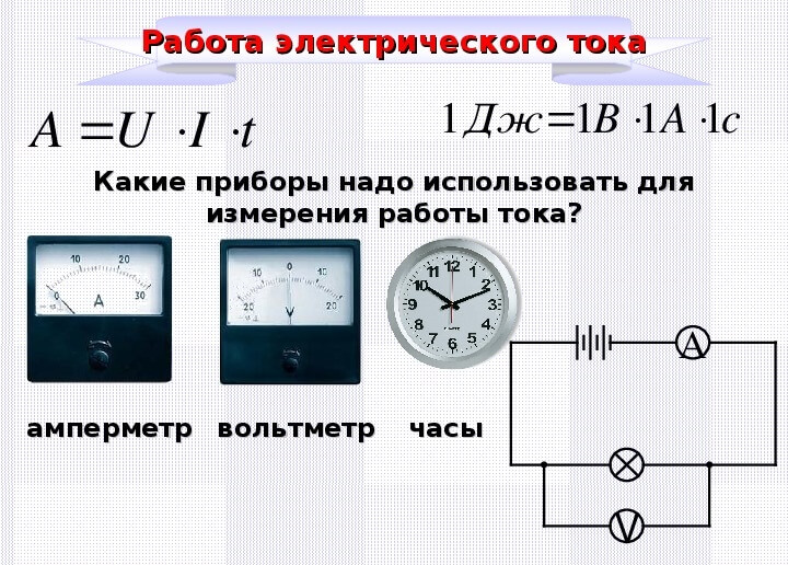 Работа электрического тока